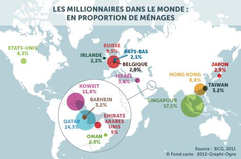 Les millionnaires dans le monde en proportion de ménages