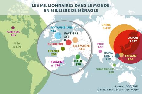 Millionnaires dans le monde en milliers de ménage